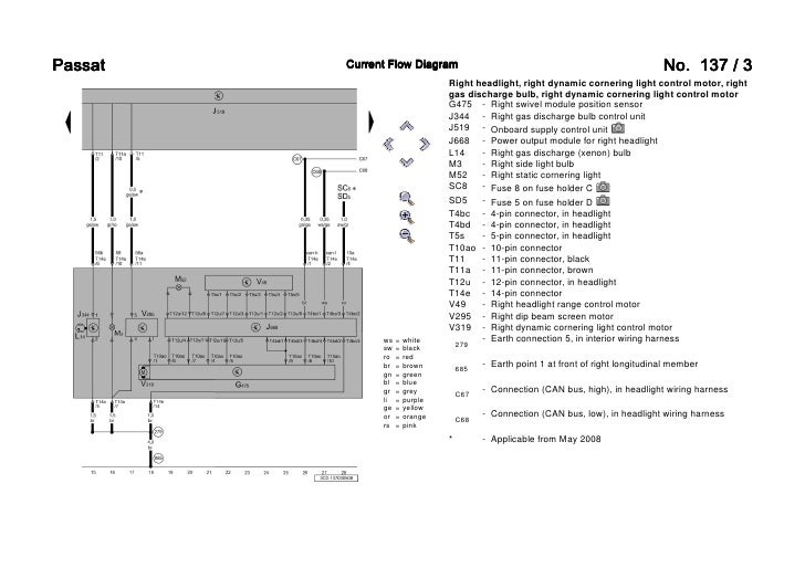 vw passat 3c bixenon wiring diagram 9 728?cb=1271561617 diagrams 1210772 can bus wiring diagram can bus j1939 wiring clipsal c bus wiring diagram at soozxer.org