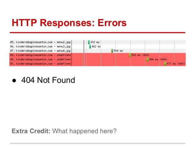 Canceled RequestsInternet Explorer only »