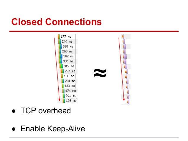 Network Silence● bandwidth utilization low● CPU utilization high○ why?Demo