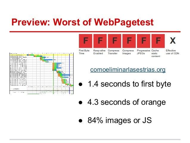 Further ReadingHigh PerformanceBrowser NetworkingIlya GrigorikWPT Documentation● sites.google.com/.../docs/Make the Web Fa...