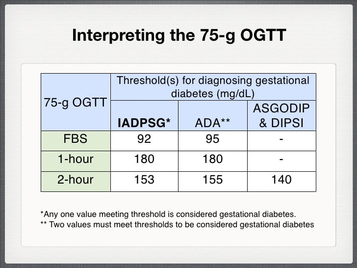 Philippine Cpg On Diagnosis Screening For Gestational Diabetes