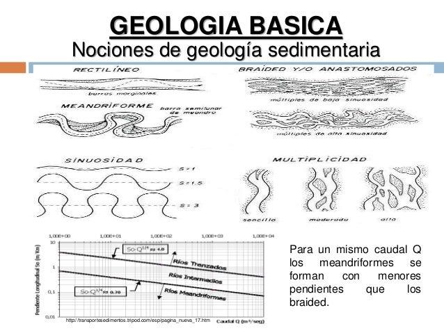 GEOLOGIA BASICA Nociones de geología sedimentaria Para un mismo caudal Q los meandriformes se forman con menores pendiente...