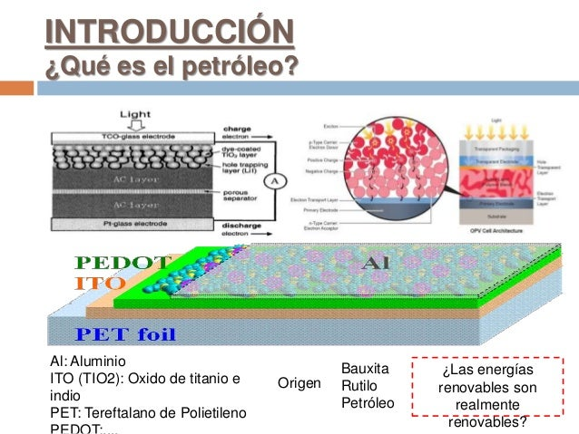 Al: Aluminio ITO (TIO2): Oxido de titanio e indio PET: Tereftalano de Polietileno Origen Bauxita Rutilo Petróleo ¿Las ener...