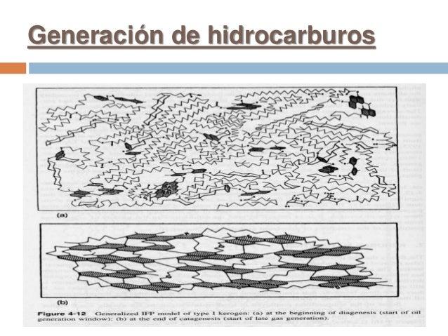 Generación de hidrocarburos