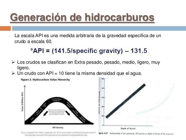Generación de hidrocarburos La escala API es una medida arbitraria de la gravedad especifica de un crudo a escala 60.  Lo...
