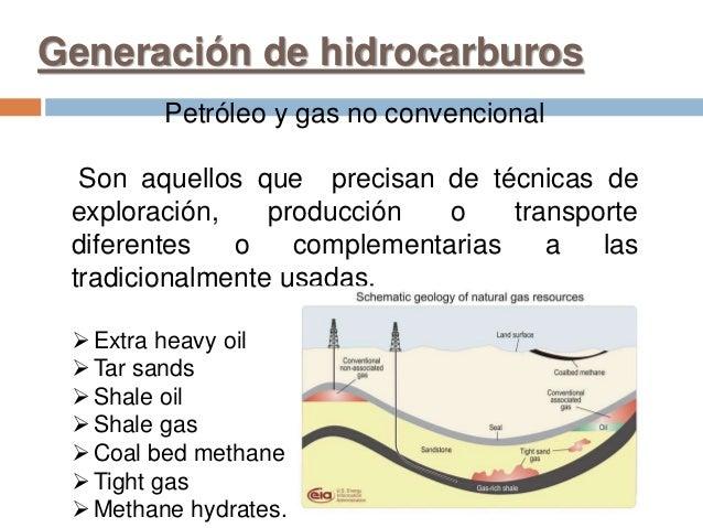 Generación de hidrocarburos Petróleo y gas no convencional Son aquellos que precisan de técnicas de exploración, producció...
