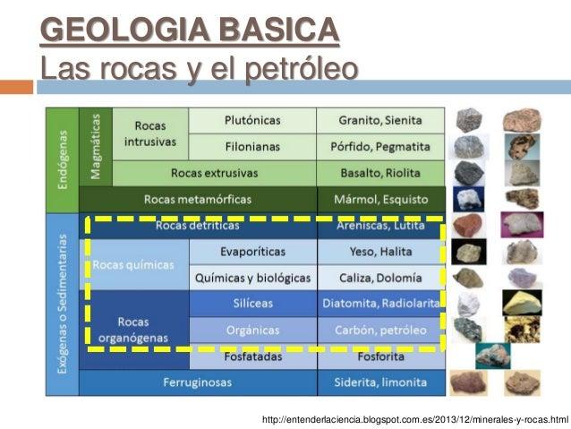 http://entenderlaciencia.blogspot.com.es/2013/12/minerales-y-rocas.html GEOLOGIA BASICA Las rocas y el petróleo