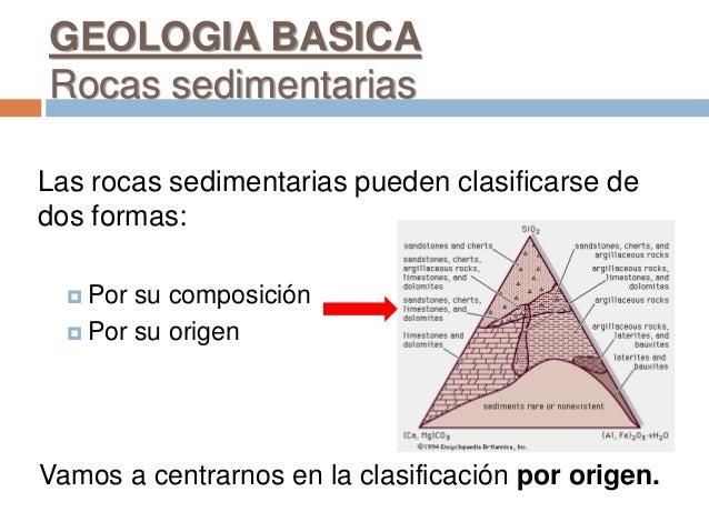 GEOLOGIA BASICA Rocas sedimentarias Las rocas sedimentarias pueden clasificarse de dos formas:  Por su composición  Por ...