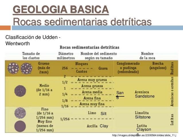 Clasificación de Udden - Wentworth Sandstone Clayson e Siltstone San d Silt Clay http://images.slideplayer.es/2/300564/sli...
