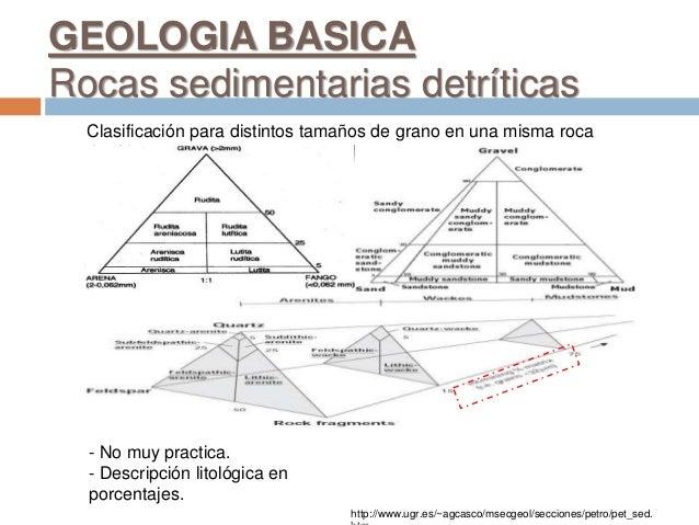 http://www.ugr.es/~agcasco/msecgeol/secciones/petro/pet_sed. Clasificación para distintos tamaños de grano en una misma ro...