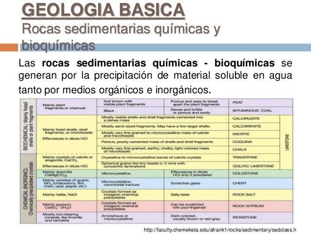 GEOLOGIA BASICA Rocas sedimentarias químicas y bioquímicas Las rocas sedimentarias químicas - bioquímicas se generan por l...
