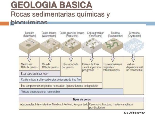 GEOLOGIA BASICA Rocas sedimentarias químicas y bioquímicas Slb Oilfield review.