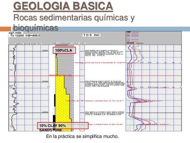 En la práctica se simplifica mucho. 100%CLA Y 10% CLAY 90% SANDSTONE GEOLOGIA BASICA Rocas sedimentarias químicas y bioquí...