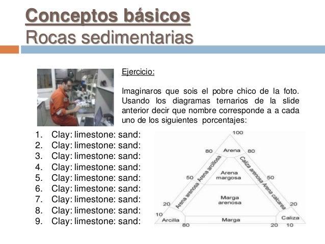 Conceptos básicos Rocas sedimentarias Ejercicio: Imaginaros que sois el pobre chico de la foto. Usando los diagramas terna...