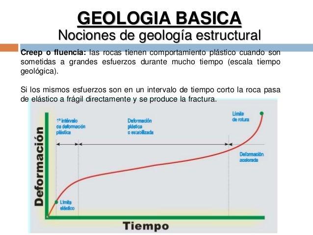 GEOLOGIA BASICA Nociones de geología estructural Creep o fluencia: las rocas tienen comportamiento plástico cuando son som...