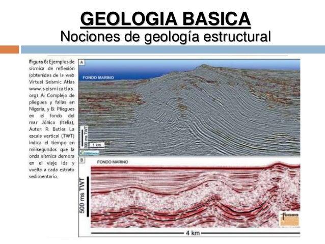 GEOLOGIA BASICA Nociones de geología estructural