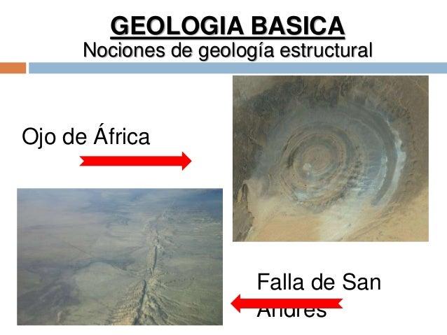 GEOLOGIA BASICA Nociones de geología estructural Ojo de África Falla de San Andrés