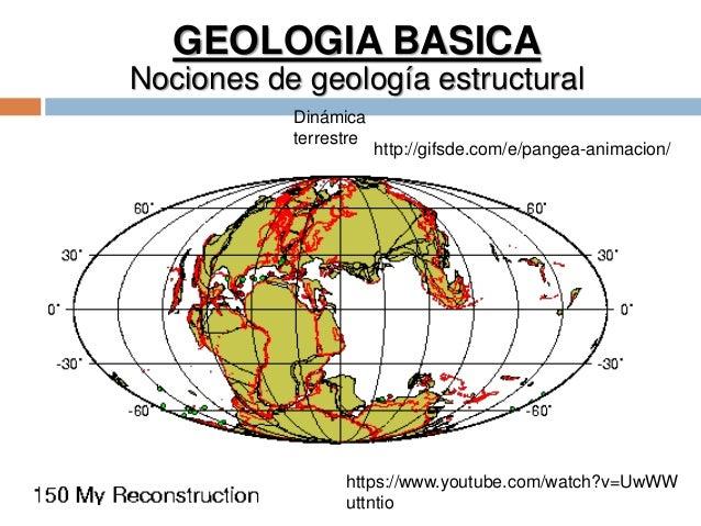 GEOLOGIA BASICA Nociones de geología estructural Dinámica terrestre https://www.youtube.com/watch?v=UwWW uttntio http://gi...