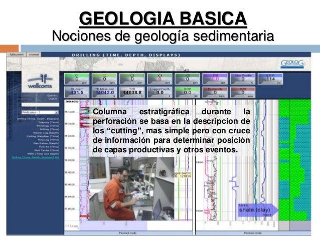 GEOLOGIA BASICA Nociones de geología sedimentaria Columna estratigráfica en campo, mas detallada. Usada para buscar eviden...