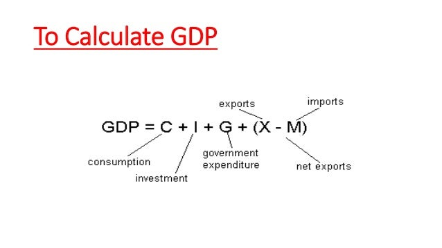gdp calculation Items that fit the bureau's economic definitions will be given a bigger weight in  gdp calculations they will be considered assets — capital.