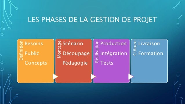 La gestion de projet d'un cours digital Slide 2