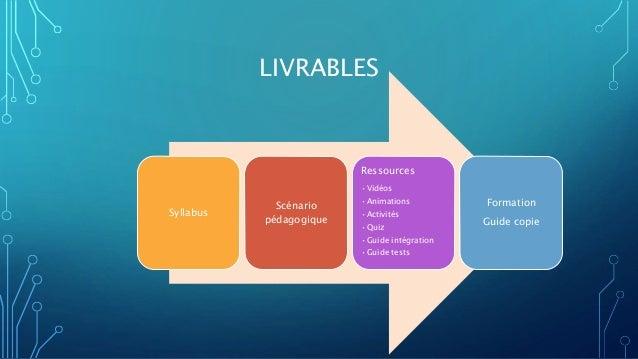 La gestion de projet d'un cours digital Slide 3