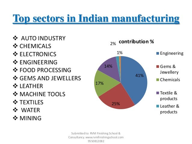 manufacturing sector in india Know about industries in india, which has grown in the last few years and thus become significantly modern than before also know about industrial rules and policies.