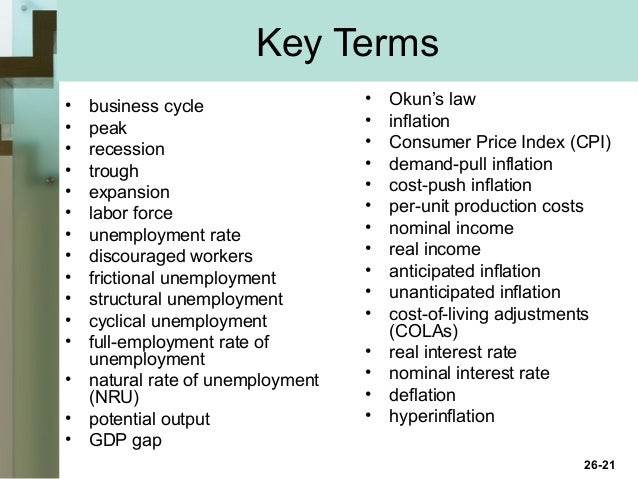 the effect of inflation on gdp Relationship between inflation and economic growth as follows: ―historically, all possible combinations have occurred: inflation with and without development, no inflation with and without.