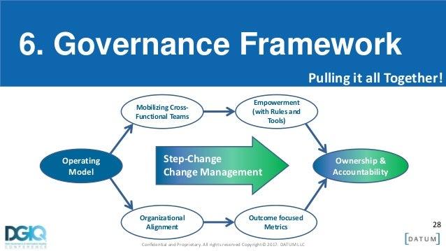 six steps to addressing data governance under gdpr and us. Black Bedroom Furniture Sets. Home Design Ideas
