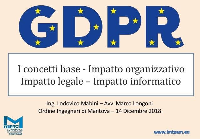 I concetti base - Impatto organizzativo Impatto legale – Impatto informatico Ing. Lodovico Mabini – Avv. Marco Longoni Ord...