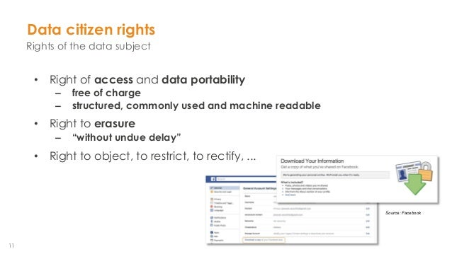 11 Source: Facebook • Right of access and data portability – free of charge – structured, commonly used and machine readab...