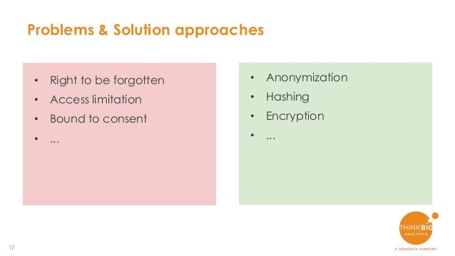 17 Problems & Solution approaches • Right to be forgotten • Access limitation • Bound to consent • ... • Anonymization • H...