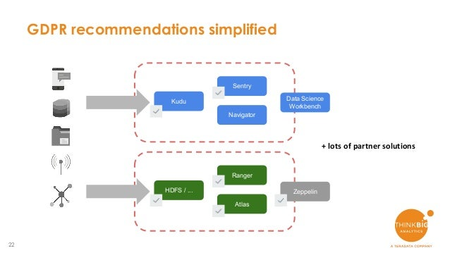 22 GDPR recommendations simplified Kudu Sentry Navigator Data Science Workbench HDFS / ... Ranger Atlas Zeppelin + lots of...