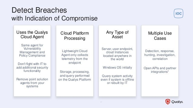 Detect Breaches with Indication of Compromise Uses the Qualys Cloud Agent Same agent for Vulnerability Management and Poli...