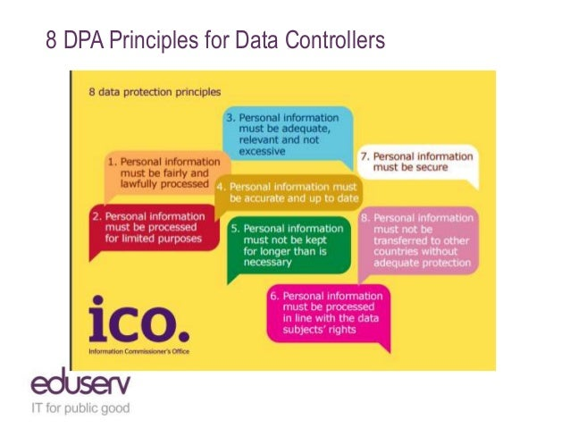 Reformed Subsequently 7 8 DPA Principles For Data Controllers