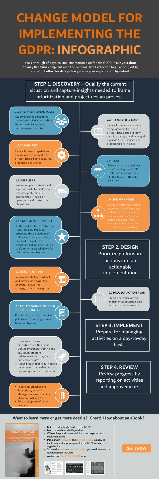 GDPR Guide 2019 Infographic (pdf)