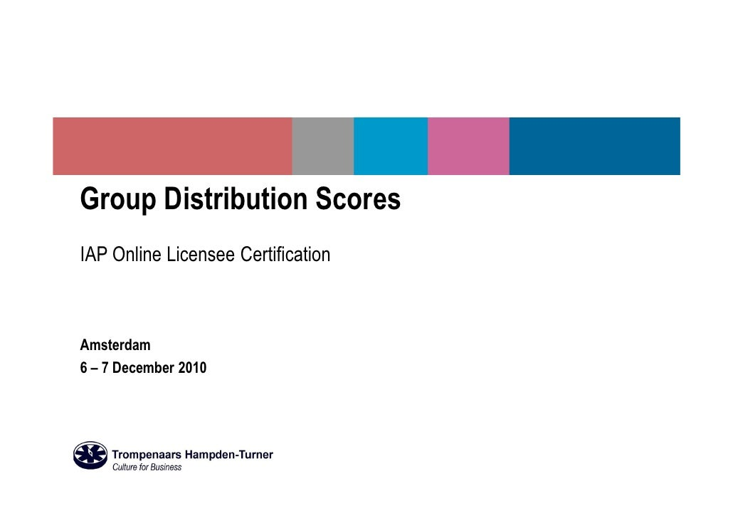 Group Distribution ScoresIAP Online Licensee CertificationAmsterdam6 – 7 December 2010