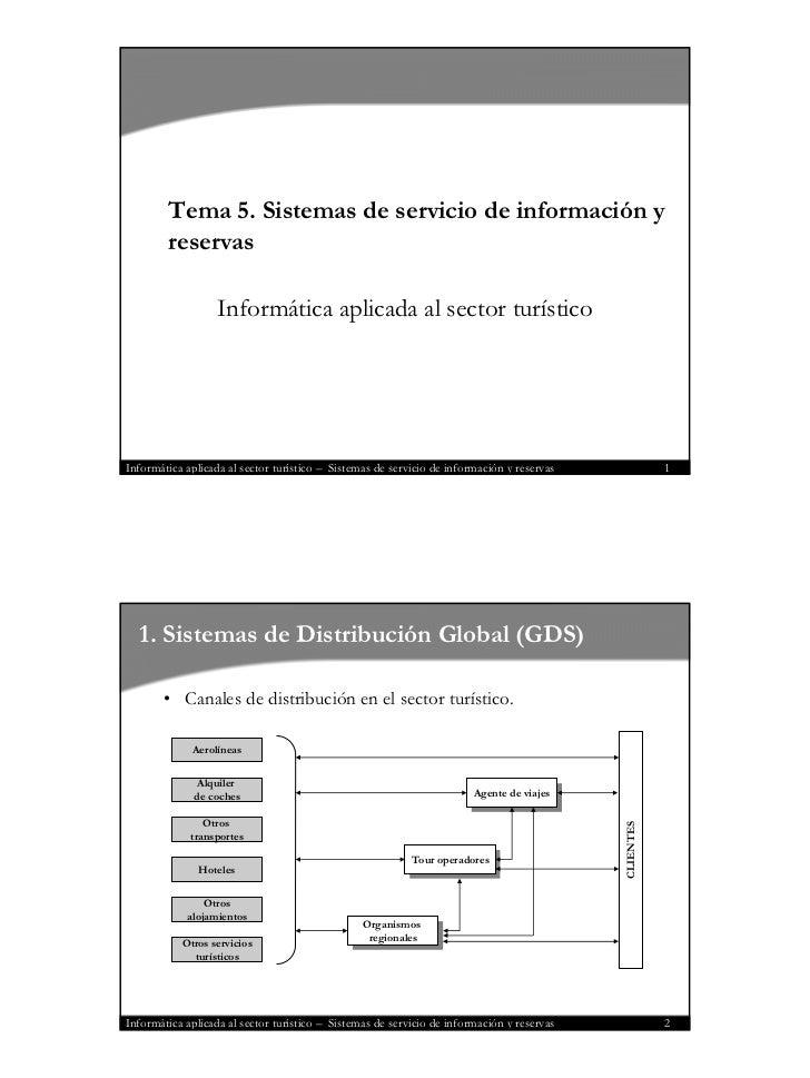 Tema 5. Sistemas de servicio de información y         reservas                     Informática aplicada al sector turístic...