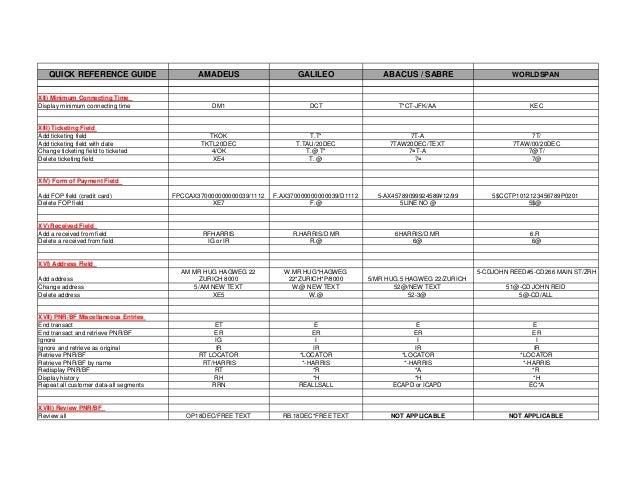 gds quick reference guide rh slideshare net Sabre GDS Formats Apollo GDS Quick Reference Guide