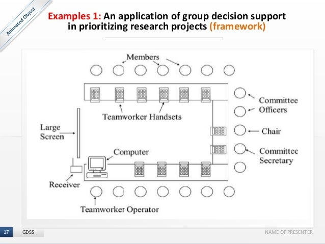Group Decision System 14
