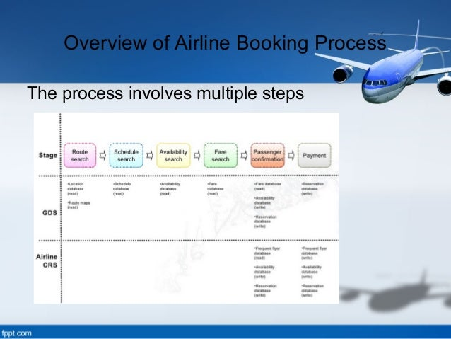 a industry overview in airline industry
