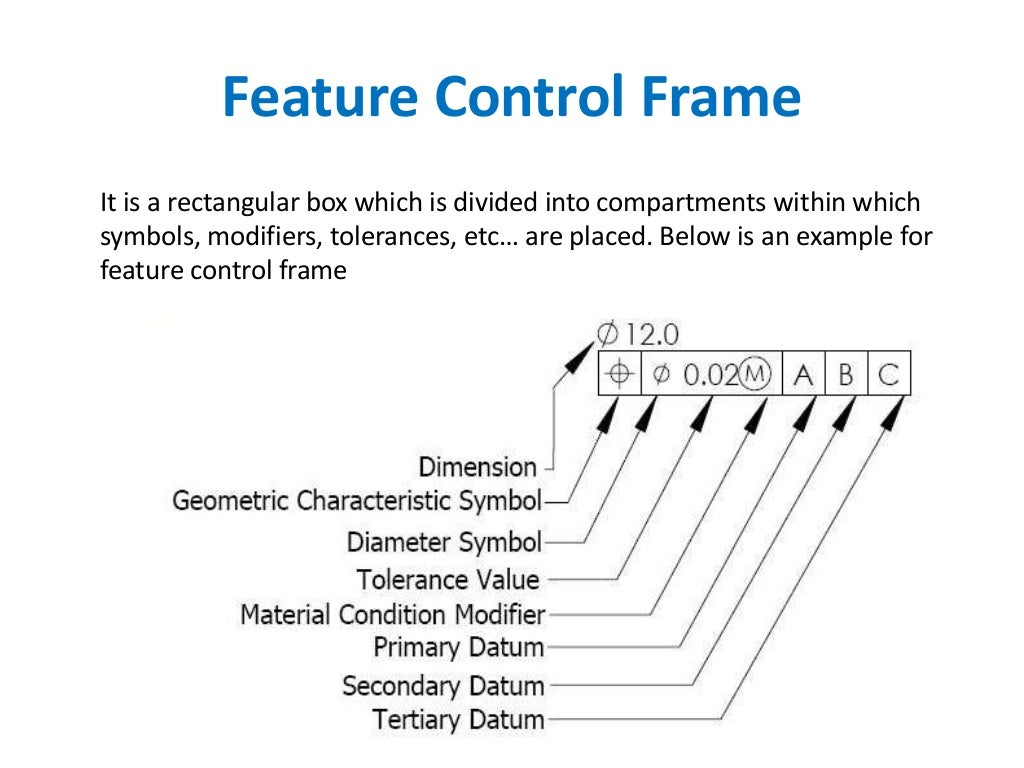 Feature Control Frame Explained - Page 2 - Frame Design & Reviews ...