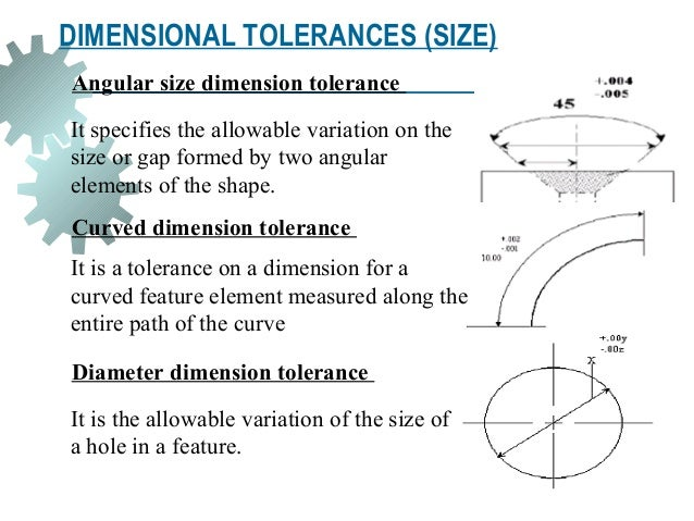 Geometric Dimension And Tolerance