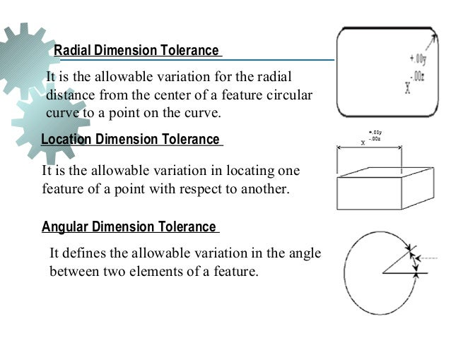 Better depth of asteroid rings for combat page 3 what you think of radial dimension is not how its defined its defined as the dimension from a center point to a point on the outside of a curvecircle ccuart Gallery