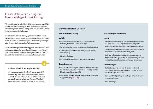 11 Private Unfallversicherung und Berufsunfähigkeitsversicherung Als Bausteine der persönlichen Risikovorsorge sind sowohl...