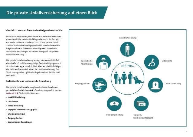 3 Geschützt vor den finanziellen Folgen eines Unfalls In Deutschland erleiden jährlich rund acht Millionen Menschen einen ...