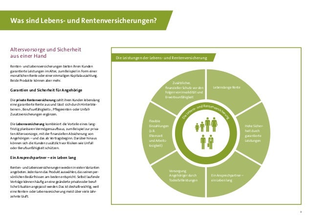 GDV - Die Lebens- und Rentenversicherung Slide 3