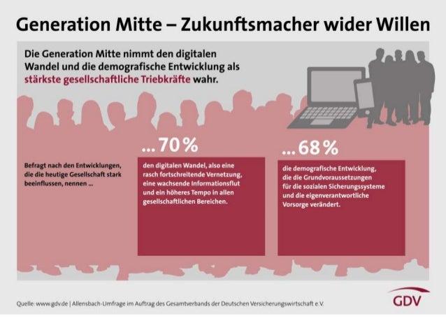 Gdv generation-mitte-zentrale-umfrageergebnisse