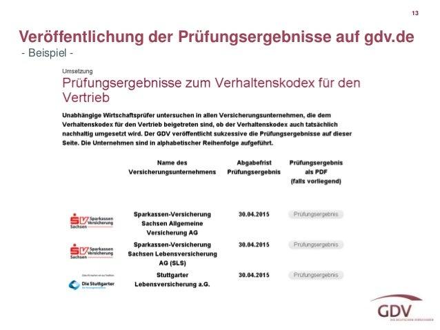 Niedlich Allgemeine Veröffentlichung Formularvorlage Bilder ...
