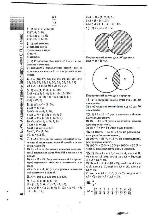 Gdz algebra nelin_2010